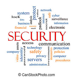 Security Word Cloud Concept