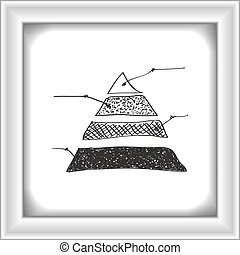 Simple doodle of a pyramid graph