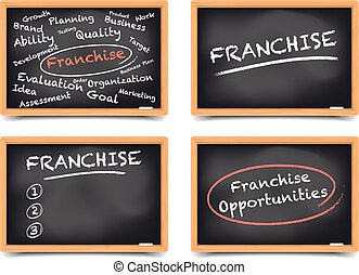 Blackboards Set Franchise - detailed illustration of...