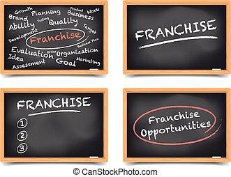 Blackboards Set Franchise - detailed illustration of...