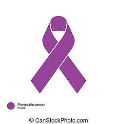 pancreatic cancer ribbon - image of Awareness Ribbons Color...