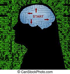 Start in mind