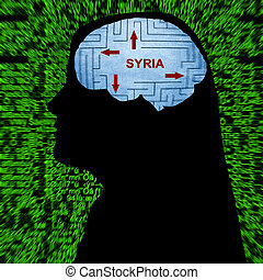 Syria in mind