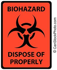 Biohazard Dispose of Properly Sign. Biohazards and...
