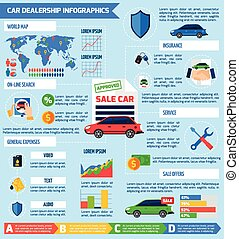 Car Dealership Infographic Flat Poster - International car...
