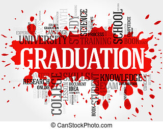 palavra, graduação, nuvem