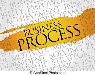 processo, parola, affari, nuvola