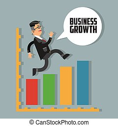 Business growth design