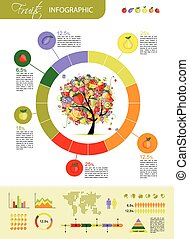 Fruits infographic for your design