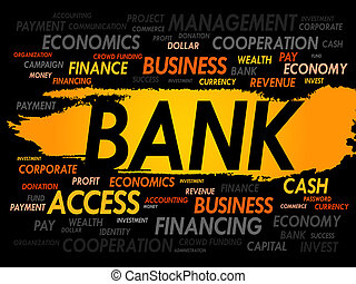 BANK word cloud, business concept