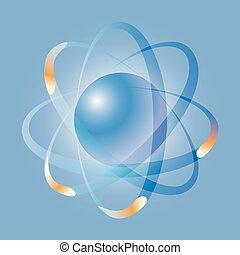 blue atom energy