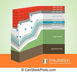 Polystyrene Thermal Insulation Cross-Section layered...