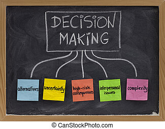 decision making concept on blackboard - topics related to...