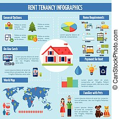 Rent and tenancy infographics set with property symbols and...