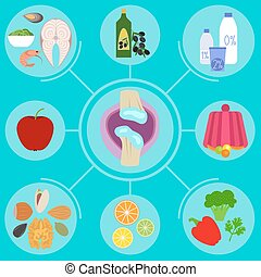 Infographics of food helpful for healthy joint
