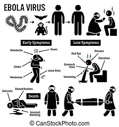 Ebola Virus Outbreak - Set of human pictogram about ebola...