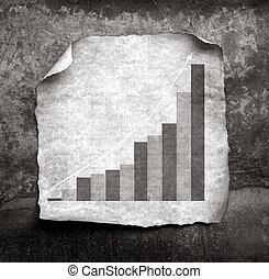 Bar graph written in an older paper