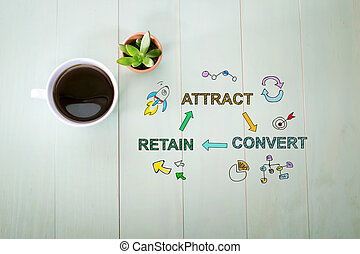Attract, Convert and Retain concept with a cup of coffee on...
