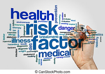 Risk factor word cloud - Risk factor concept word cloud...