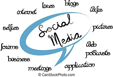 Social media network speech words - Social media networking...