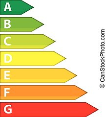 Energy Efficiency Classes - a colorful plotting on the...
