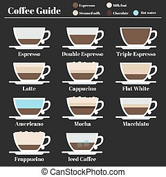Coffee guide set hot drinks different method of preparation...