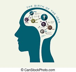 birth of ideas in conceptual illustration of head - the...