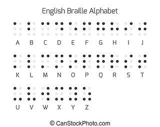 English Braille alphabet letters - Braille alphabet letters...