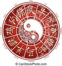 Chinese zodiac wheel with hieroglyph signs and corresponding...