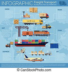 Freight Transport Infographics - Freight Transport and...