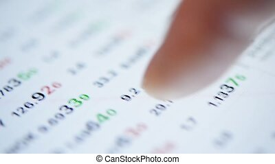 Trading on stock market concept - Finger scrolling financial...
