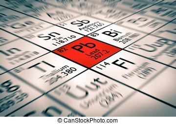 Focus on Lead forbidden Chemical el - Heavy metals lead has...