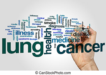 Lung cancer word cloud - Lung cancer concept word cloud...