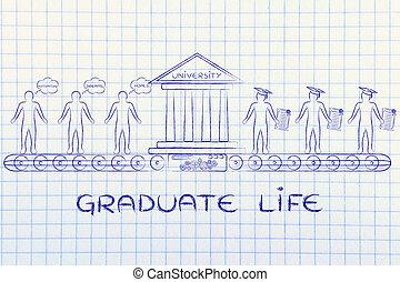 Graduate Life, university machine producing graduates -...