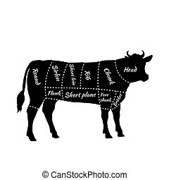 Scheme of Beef Cuts for Steak and Roast - American cuts of...
