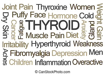 Thyroid Word Cloud on White Background