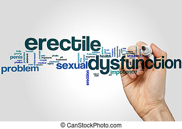 Erectile dysfunction word cloud concept