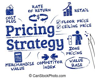 Pricing strategy concept - Pricing strategy. Chart with...