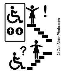 Mobility Inclusion and Discrimination - Stairway...