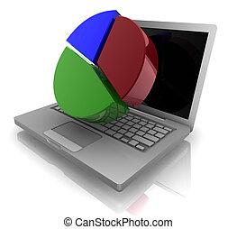 en línea, finanzas, Pastel, gráfico
