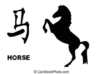 Chinese Year Of The Horse - The Chinese logogram and rat...