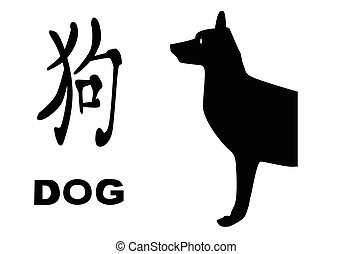 Chinese Year Of The Dog - The Chinese logogram and rat...