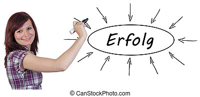 Erfolg - german word for success - young businesswoman...