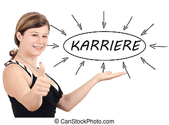 Karriere - german word for career - young businesswoman...