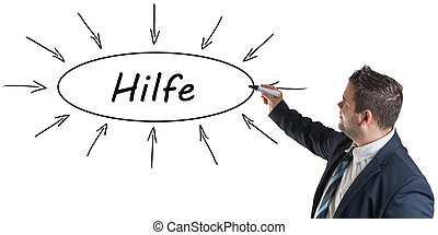 Hilfe - german word for help - young businessman drawing...