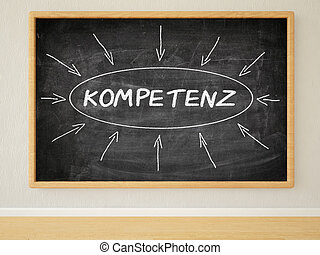 Kompetenz - german word for competence - 3d render...