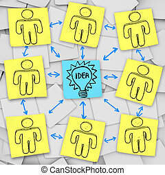Teamwork to Think of Idea - Sticky Notes - A group...