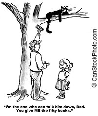 Talk Cat Down from Tree - Cat cartoon about a cat stuck in a...