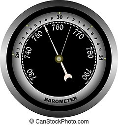 Barometer - air pressure measurements - Pointer instrument...