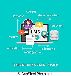 LMS learning management system concept technology vector